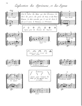 Couperin_tabla1